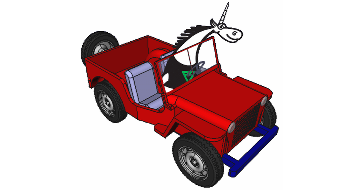 Analyzing FreeCAD's Source Code and Its